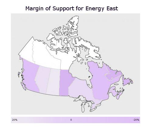 Energyeastsupport