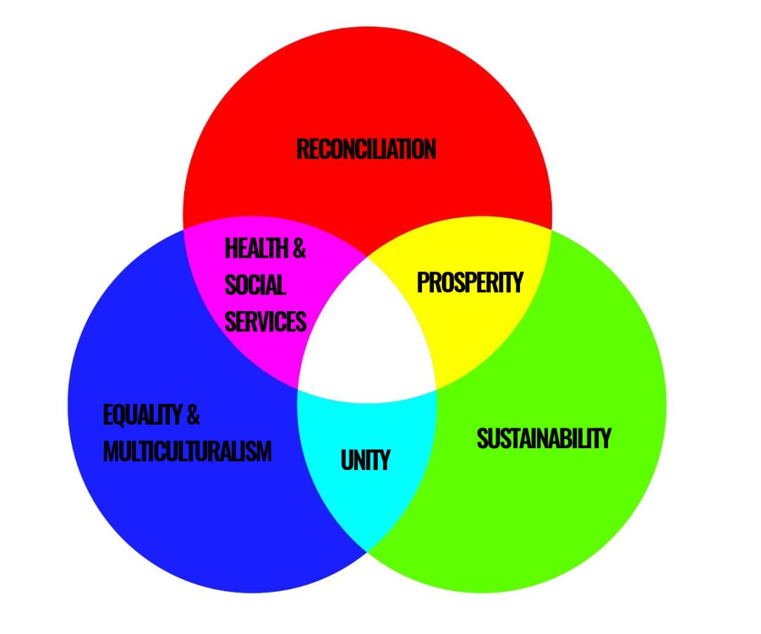 diagramtheory.png